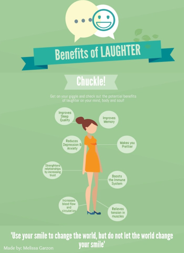 Benefits of Laughter!